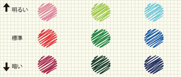 3色・4色ボールペン赤・緑・青の色の組み合わせ色の明度を変えてみる
