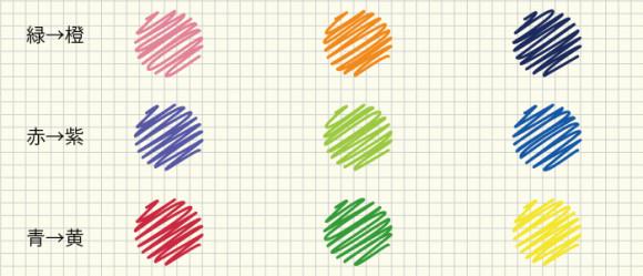 3色・4色ボールペン赤・緑・青の色の組み合わせ1色だけ変えてみる
