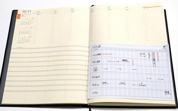 付箋でガンチャート書ける!グリーティングライフ月間プロジェクト付箋移動もできる