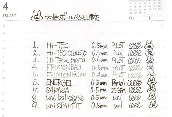 Edit手帳(エディット)とペンの相性比較!水性ボールペン