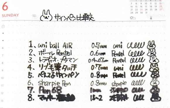 Edit手帳(エディット)とペンの相性比較!サインペン