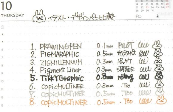 Edit手帳(エディット)とペンの相性比較!イラスト・グラフィック・デザインペン