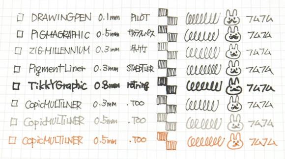 グラフィックペンの書き心地・裏移り比較!イラストペン比較
