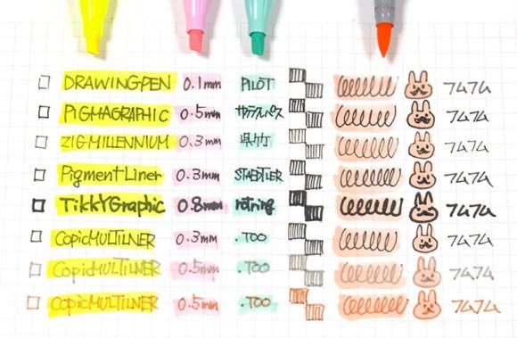 グラフィックペンの書き心地・裏移り比較!イラストペン比較カラーペン