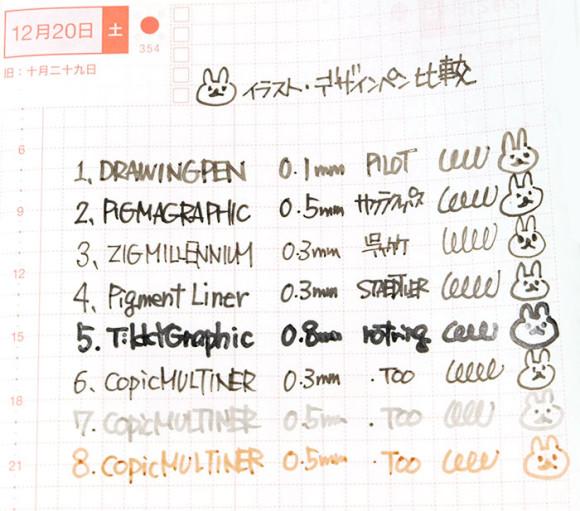 ほぼ日手帳とペンの相性比較!イラスト・グラフィック・デザインペン