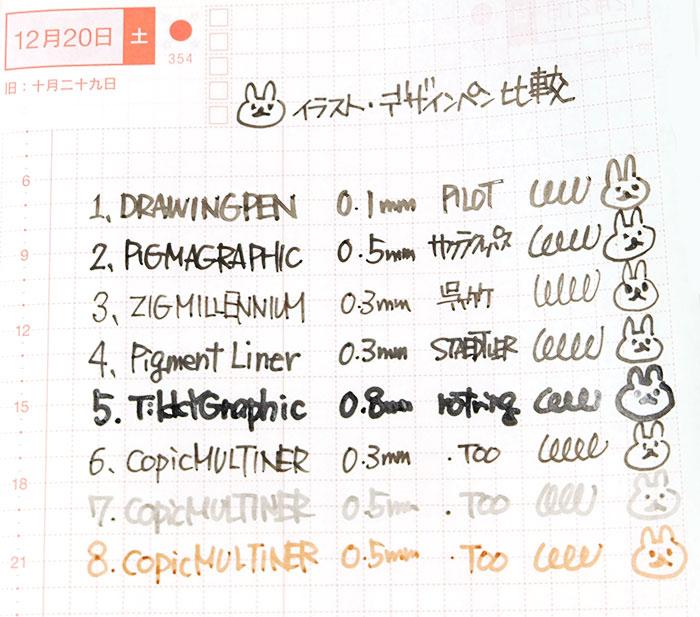 ほぼ日手帳におすすめのペンは 31本のペンと相性チェック フムフムハック