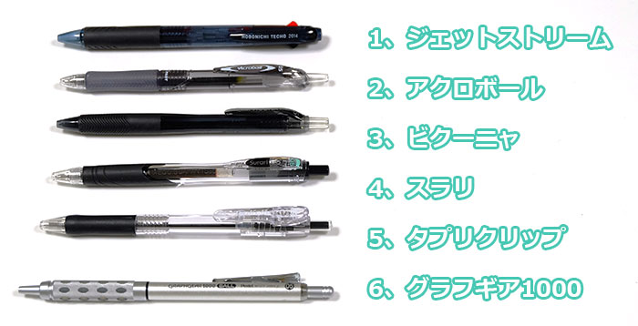 Editエディット手帳におすすめのペンは 31本のペンと相性チェック