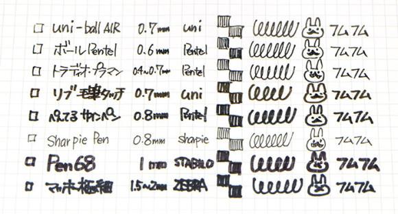 signpen-hikaku11