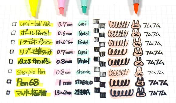 サインペンの書き心地・裏移り比較!サインペン比較カラーペン