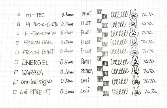 水性ボールペンの書き心地・裏移り比較!ボールペン比較