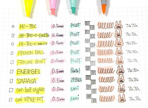 水性ボールペンの書き心地・裏移り比較!ボールペン比較カラーペン