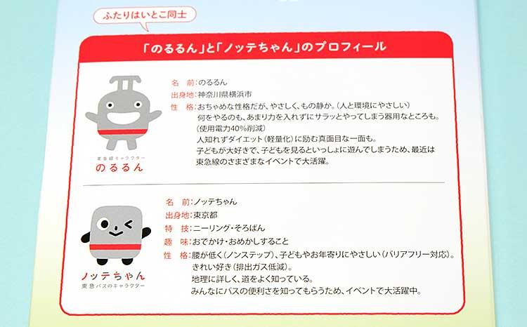 インターネット限定「のるるん&ノッテちゃん」光るパスケース裏表紙プロフィール