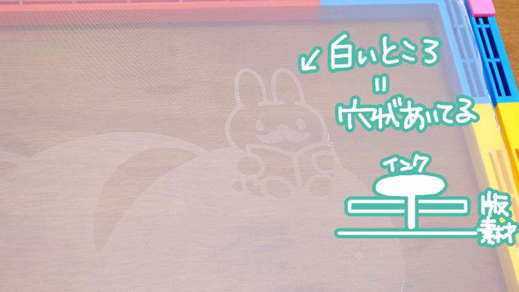 第9回東京蚤の市!レトロ印刷「SURIMACCA」シルクスクリーンとは