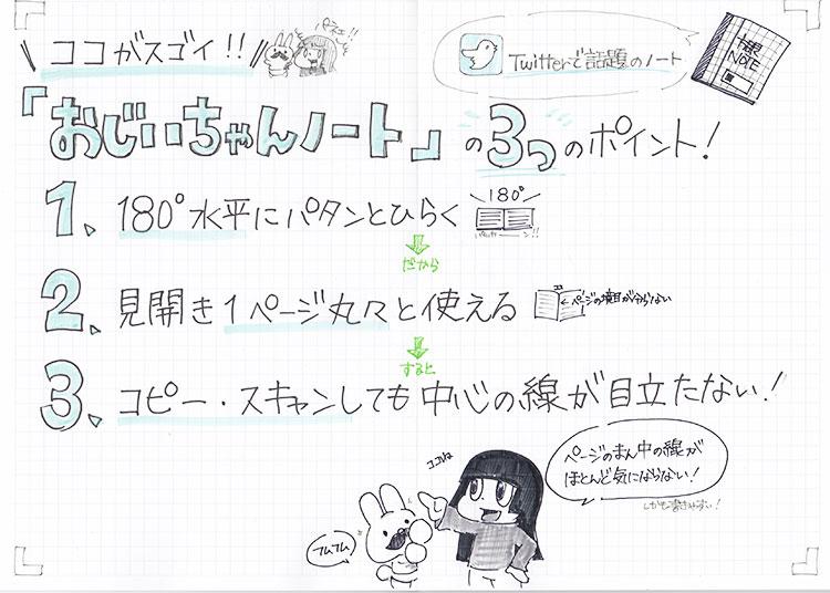 Twitterで話題!おじいちゃんノートこと中村印刷所の「ナカプリバイン 水平開き 方眼ノート」スキャナで取り込んだ!