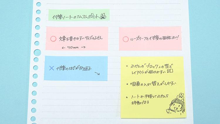付箋ノートが作りやすいルーズリーフセットを使ってみた!フムフムポイント