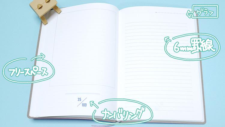 BUCKET LIST/死ぬまでにしたい100のことを書くノート