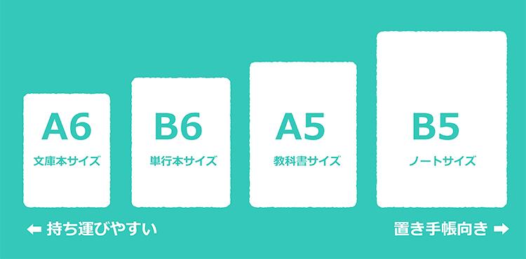 手帳の選び方サイズ